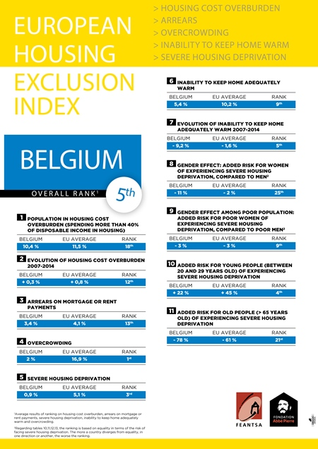 Index_Europeen_BELGIUM.jpg