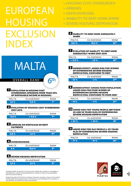 Index_Europeen_MALTA.jpg