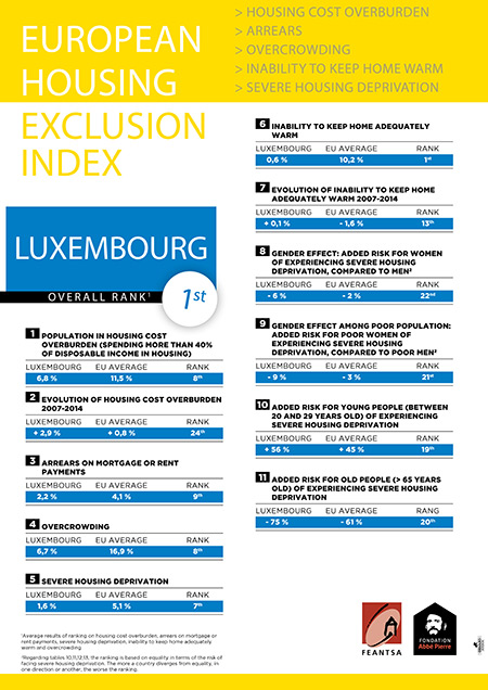 Index_Europeen_LUXEMBOURG.jpg