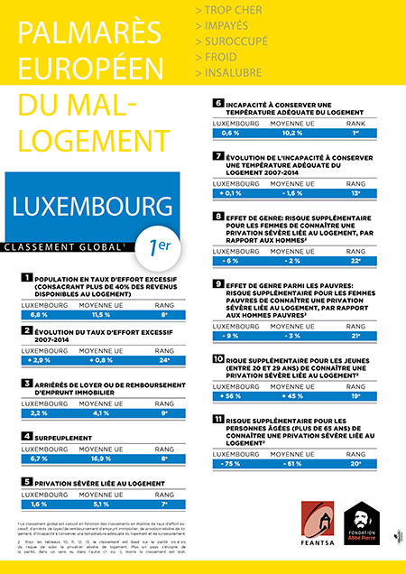Index_Europeen_LUXEMBOURG-FR.jpg