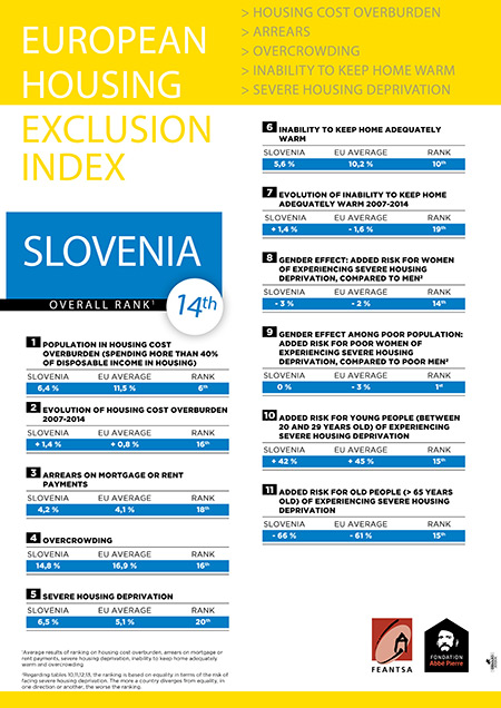 Index_Europeen_SLOVENIA.jpg