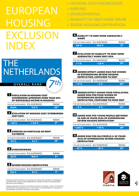 Index_Europeen_THE-NETHERLANDS.jpg