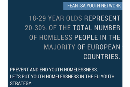 News: FEANTSA Youth Network Calls for Action to End Youth Homelessness in Europe